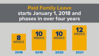 Paid Family Leave – Get Ready to Be Happy (Or At Least Less Depressed)