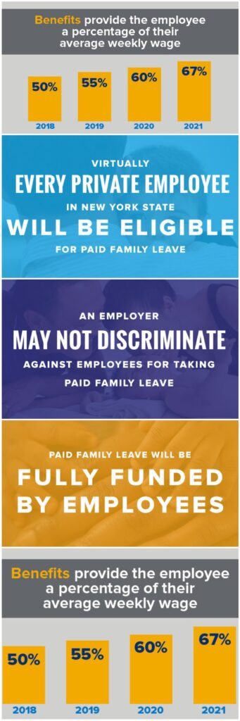 collage-paid family leave