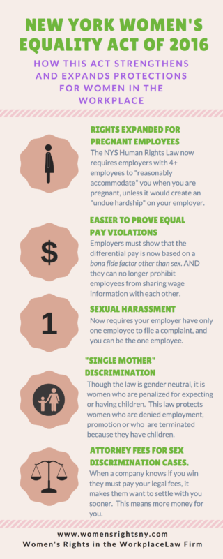 Must Employers Meet the Reasonable Needs of Pregnant Employees?